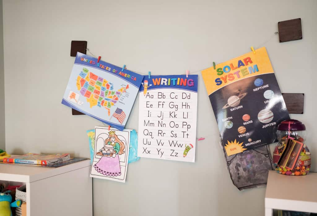 educational posters for learning space at home